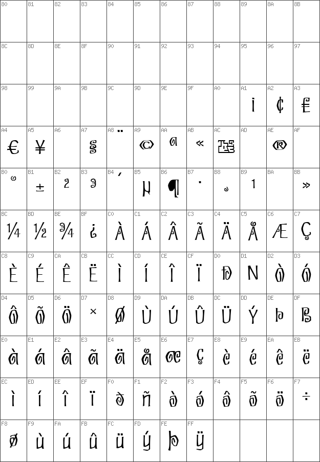 Char Unicode Eskargot Regular