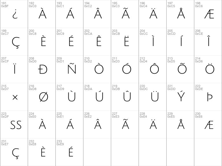 Julius Sans One Font Download