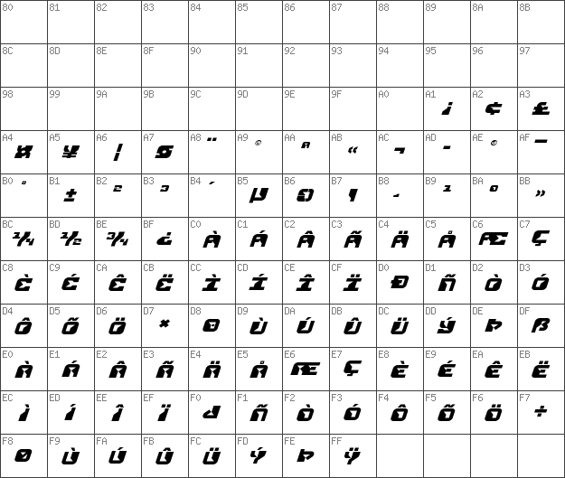 Char Unicode Replicant Expanded Italic Expanded Italic