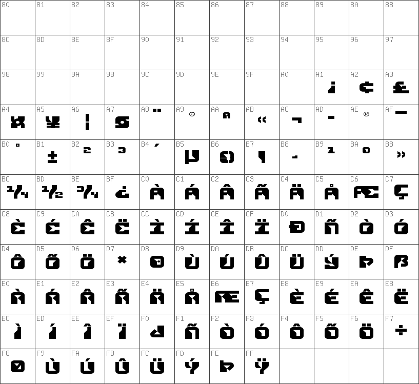 Char Unicode Replicant Expanded Expanded