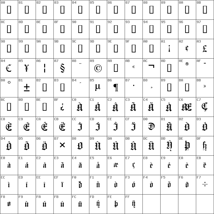 Char Unicode HansaGotisch Regular