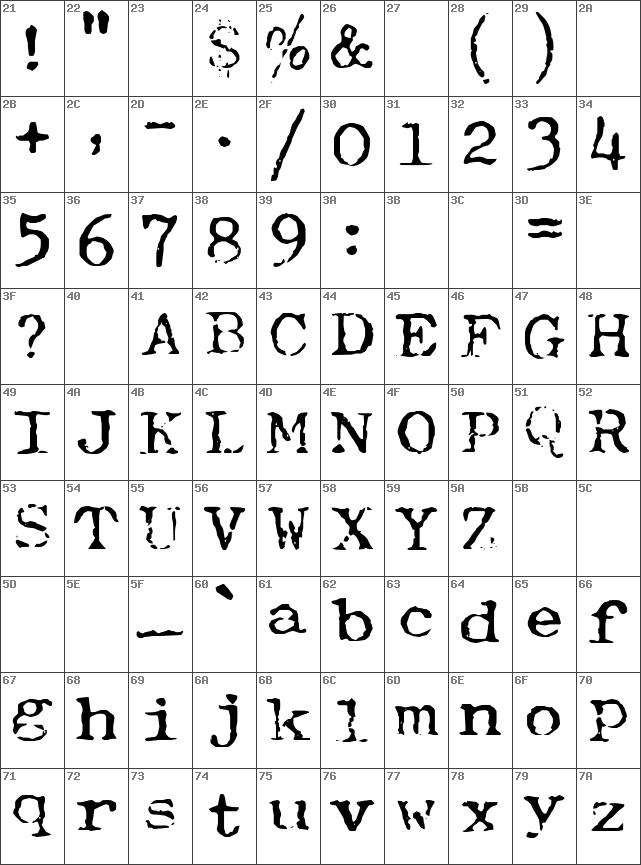 Download free Typewriter-Font (Royal 200) Regular font