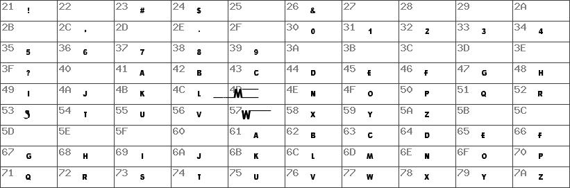 Download free WRESTLEMANIA Regular font | dafontfree net