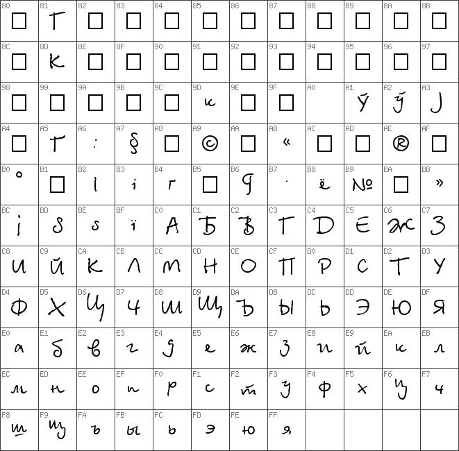 Download free Betina Normal Cyrillic font | dafontfree net