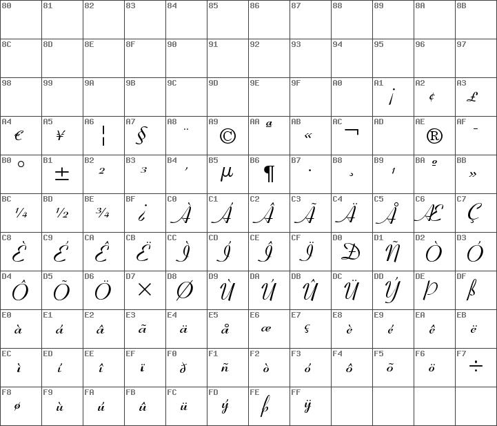 Download free ribbon131 bd bt bold font | dafontfree. Net.