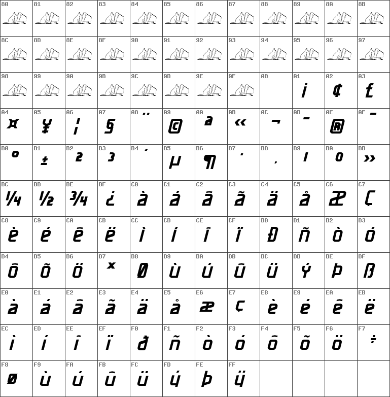 Char Unicode Maassslicer Regular