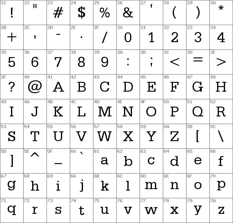 Download free Classic Typewriter Regular font   dafontfree net