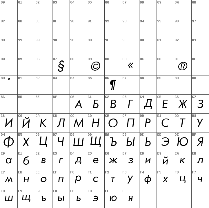 Char Unicode Futura_Book-Normal-Italic Regular