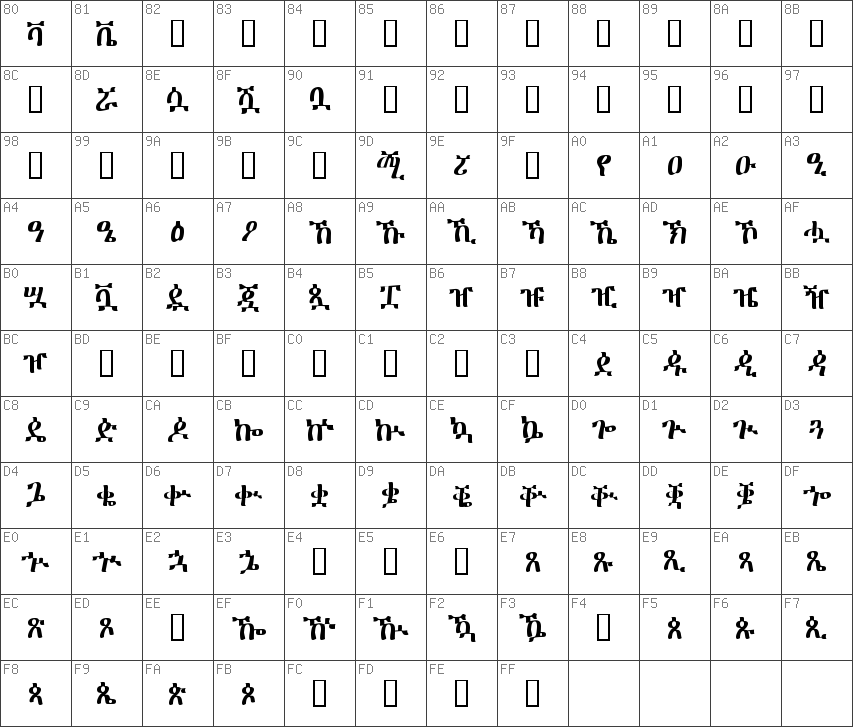 Char Unicode GF Zemen Secondary Regular