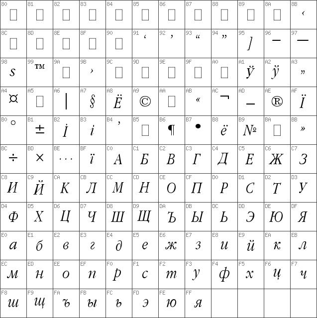 Download free Garamond Narrow Italic font | dafontfree net