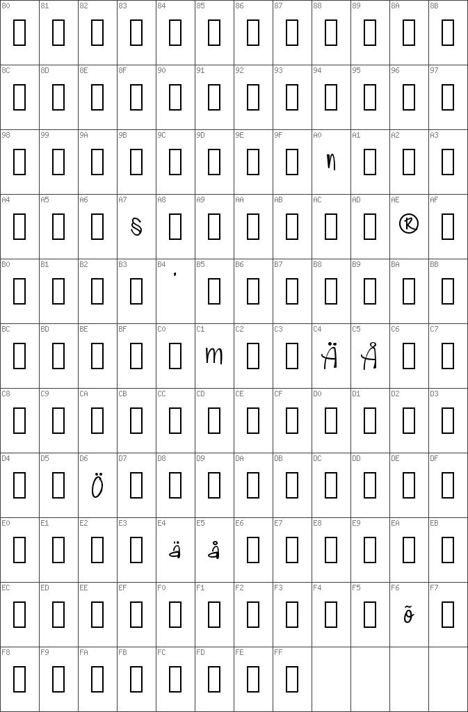 Download free Fabulous 50s Normal font | dafontfree net