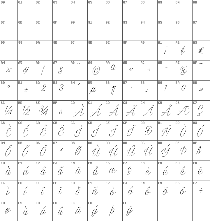Download free Milasian Circa Thin PERSONAL Regular font
