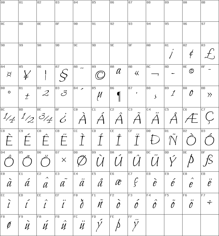 Char Unicode Bilbo Regular