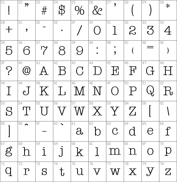 Download free Typewriter-Serial-Light Regular font