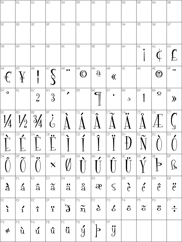 Char Unicode Fontdinerdotcom Regular