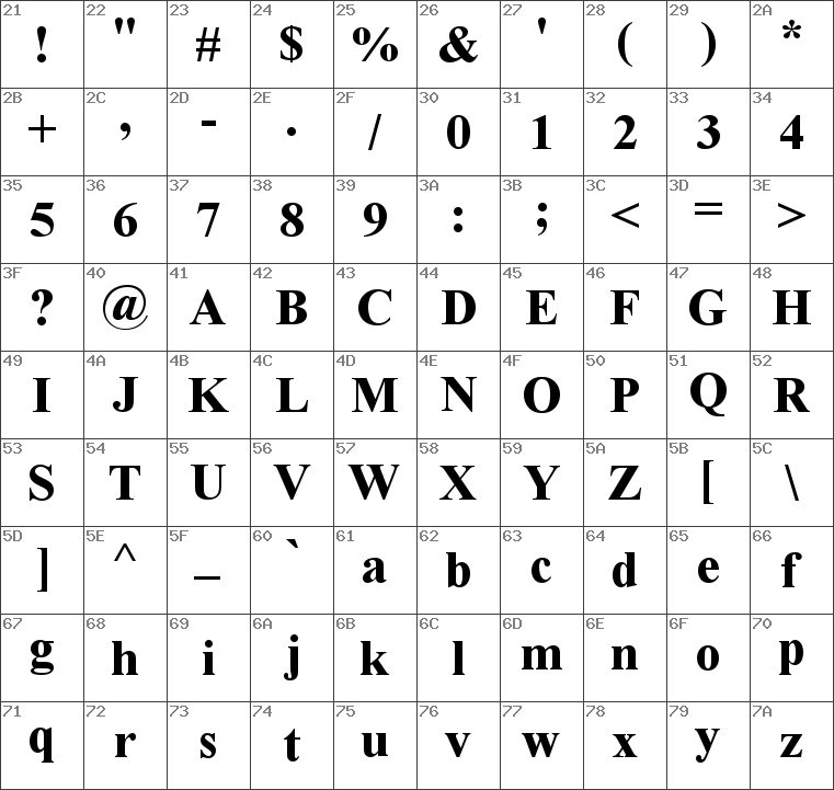 times new roman font for mac free download