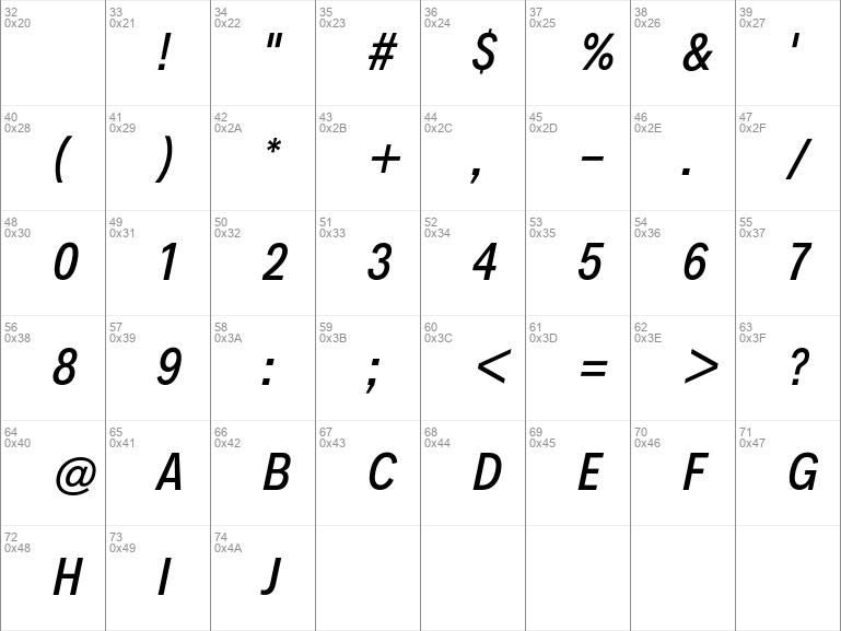 Decalotype Medium Italic