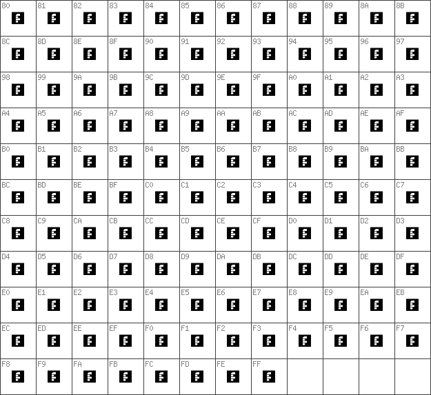 Char Unicode cursiv pixel Regular