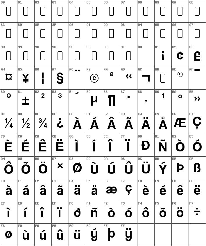 coolveticarg regular font