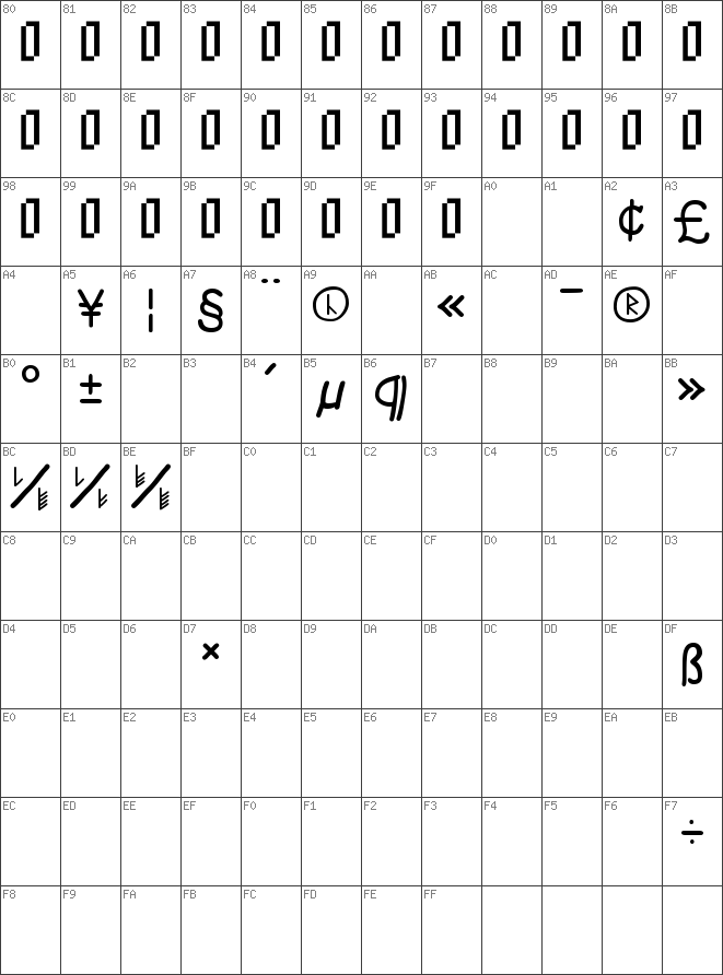 Char Unicode Dragonscript Regular