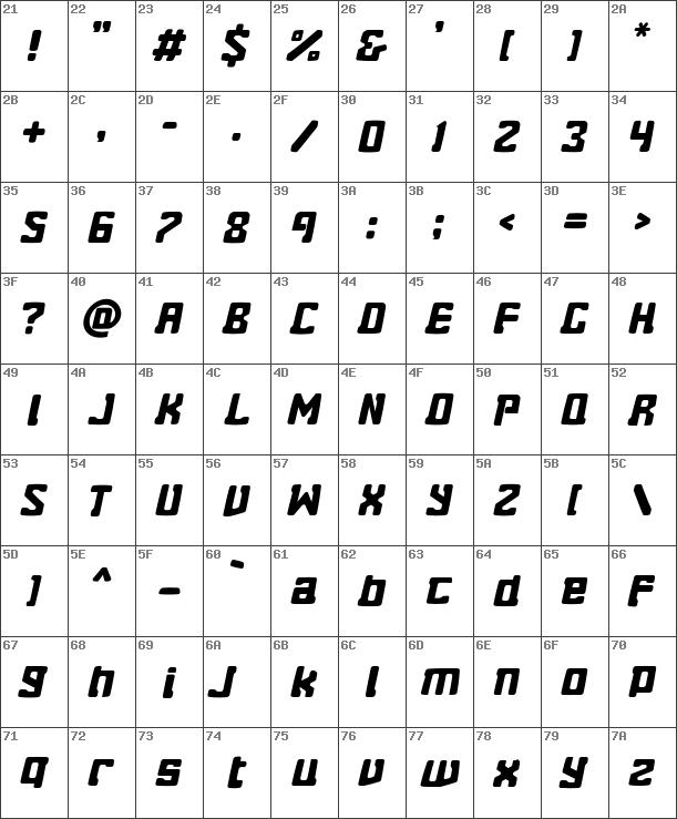 Download free Eightball Skewed Skewed font | dafontfree net