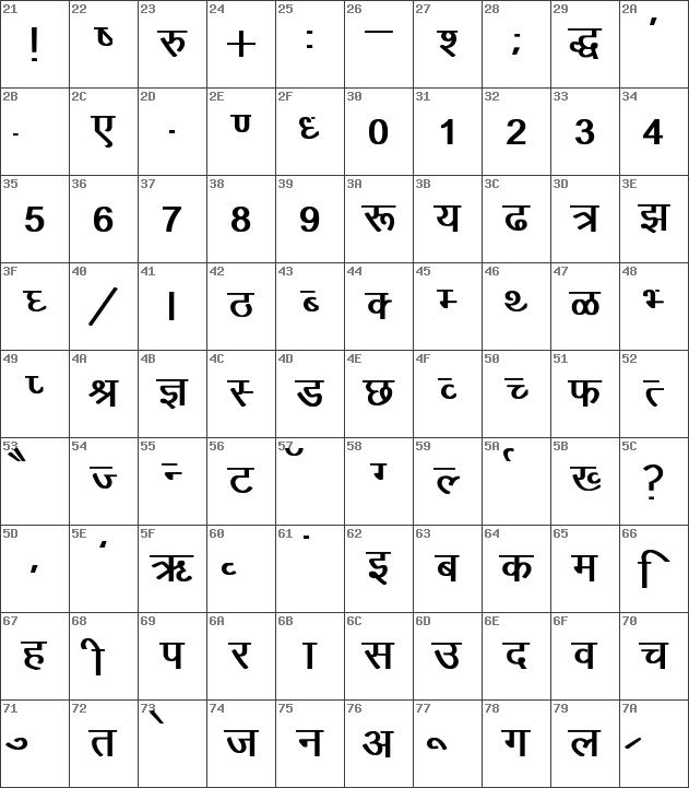 Download free Kruti Dev 010 Bold font | dafontfree net