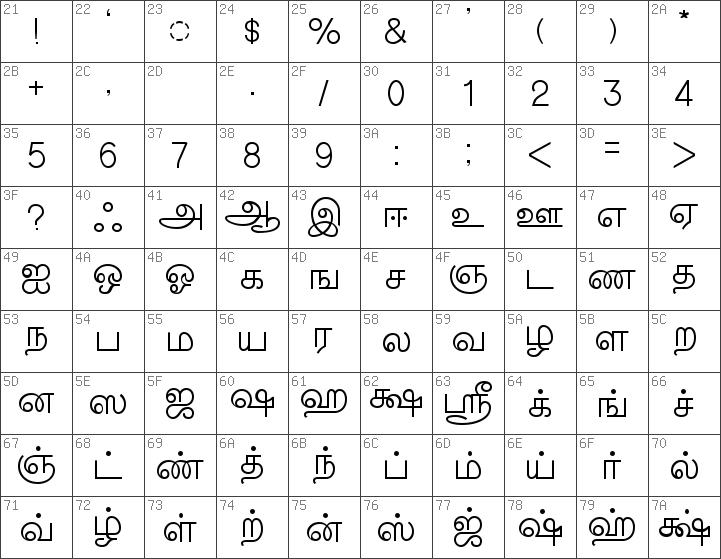Download Free Tm Ttvalluvar Normal Font Dafontfree