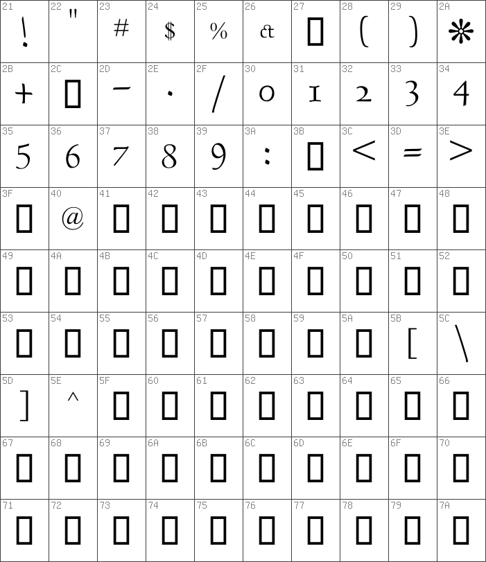 decotype naskh variants