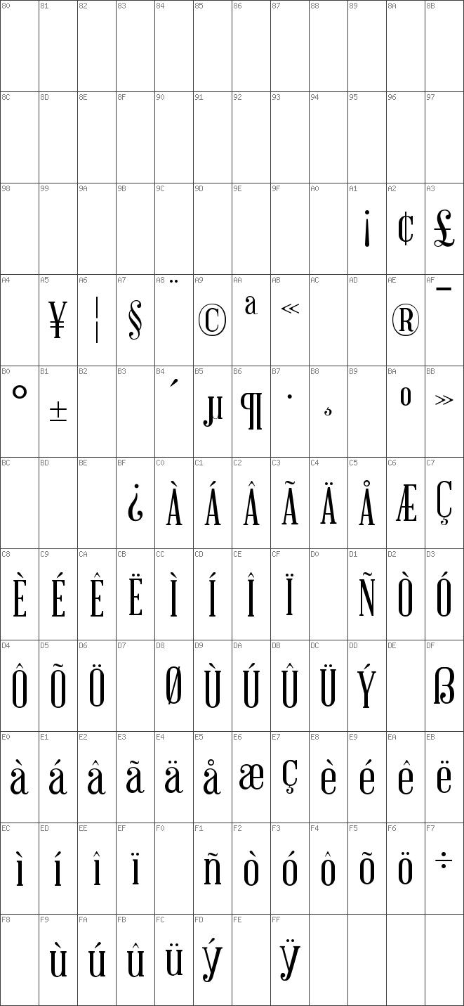 Abraham Lincoln Regular font | dafontfree.net