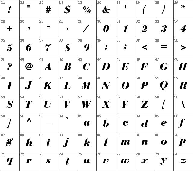 Download free Bauer Bodoni Std 2 Black Italic font | dafontfree net