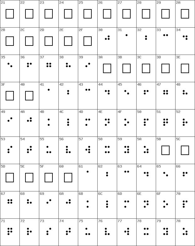 Download free Braille Regular font | dafontfree net