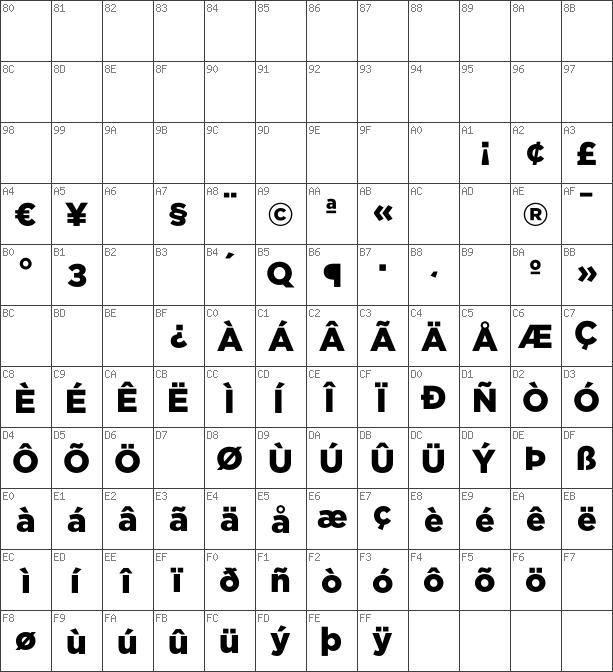Free Gotham Font: Gotham Black
