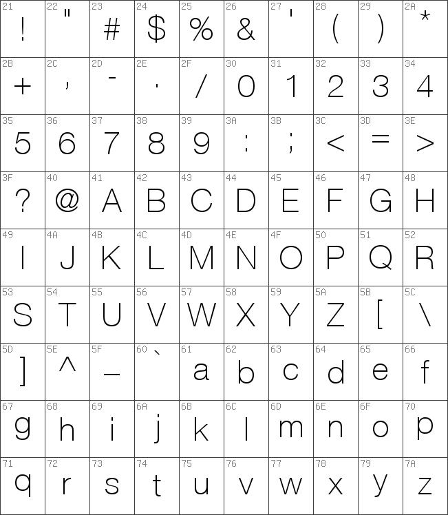Шрифт helveticaneue nomail.
