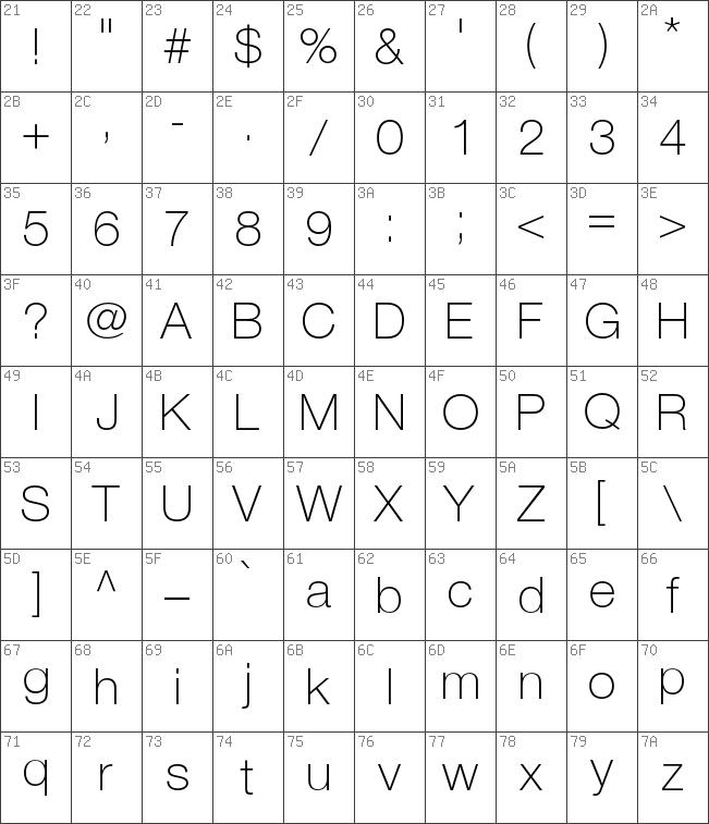 Шрифт thin nomail.