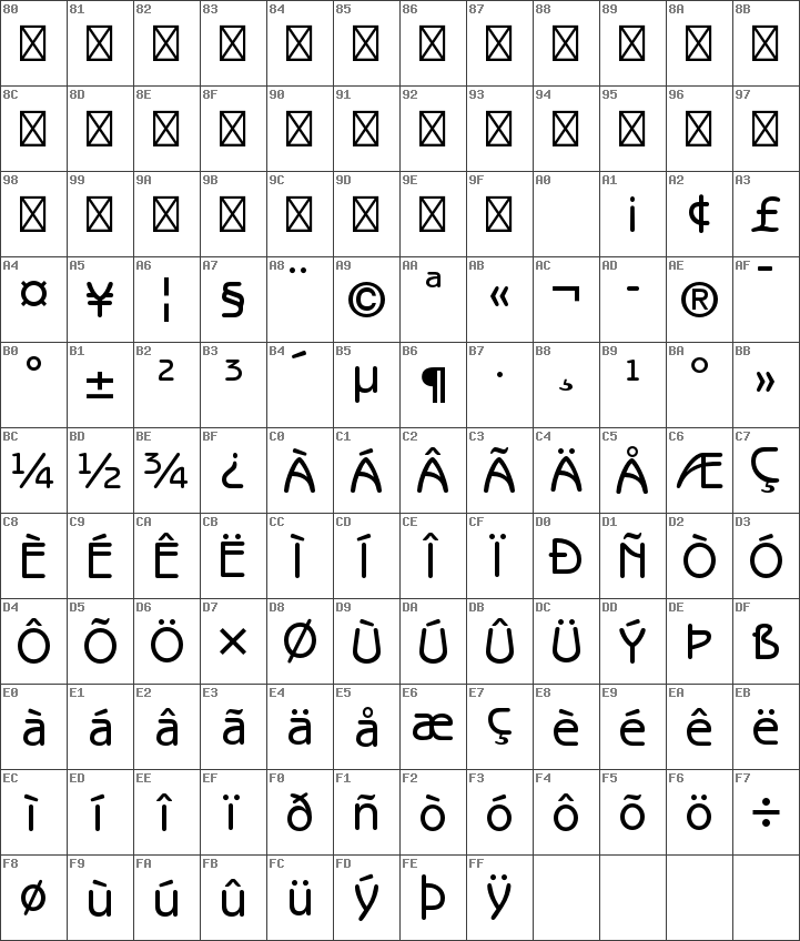 benguiat gothic std font