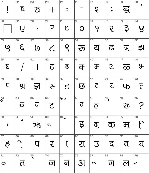 Download kruti dev hindi font bold Fonts - Search Free Fonts