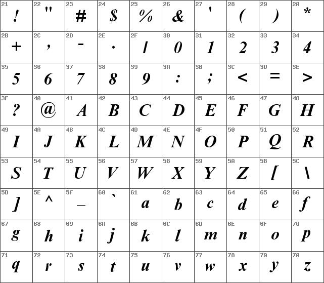 Times new roman psmt bold italic font free download
