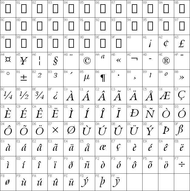 arrus blk bt normal italic fuente