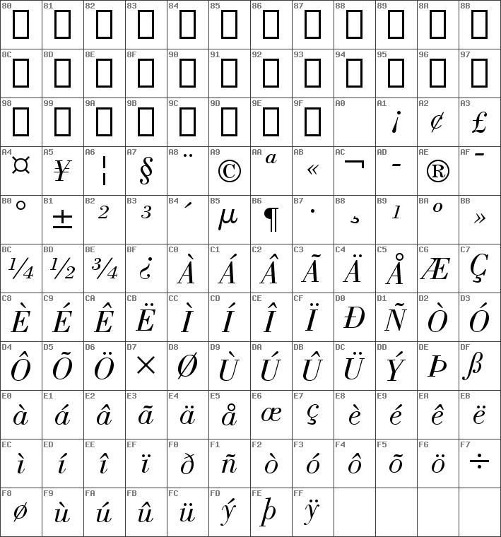 Download free Bodoni Book Italic font | dafontfree net