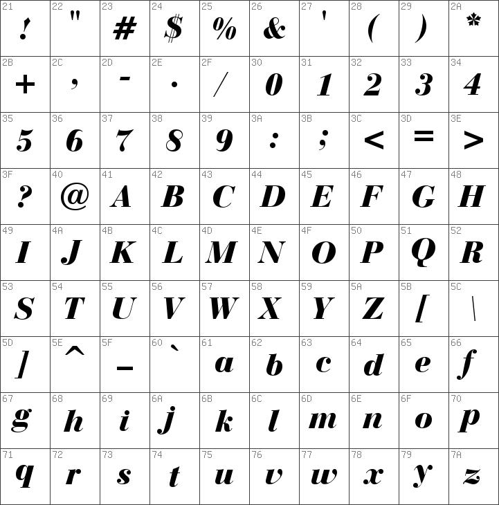 Download free BauerBodni Blk BT Black Italic font | dafontfree net