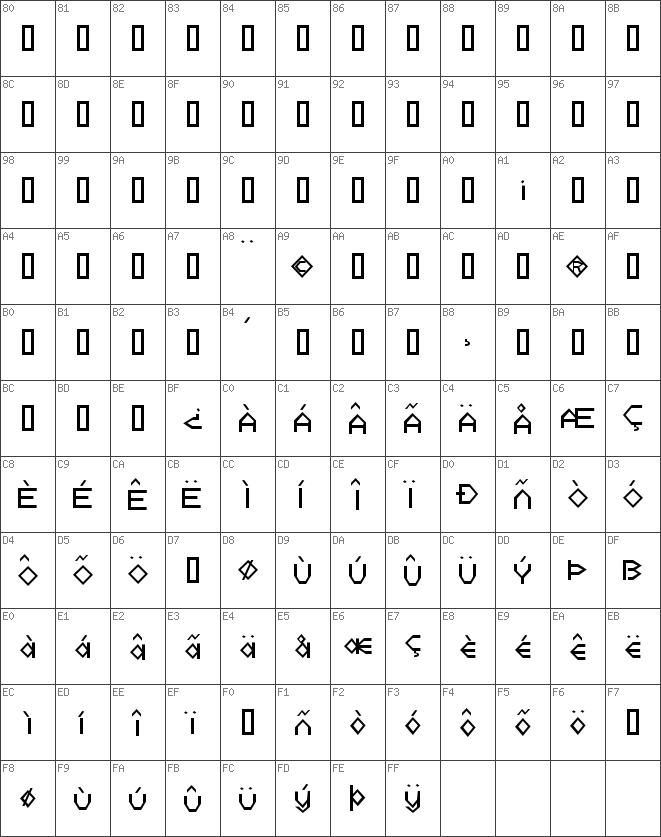 Char Unicode Dulethia Regular
