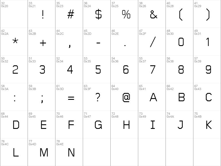 foundry gridnik font family free download
