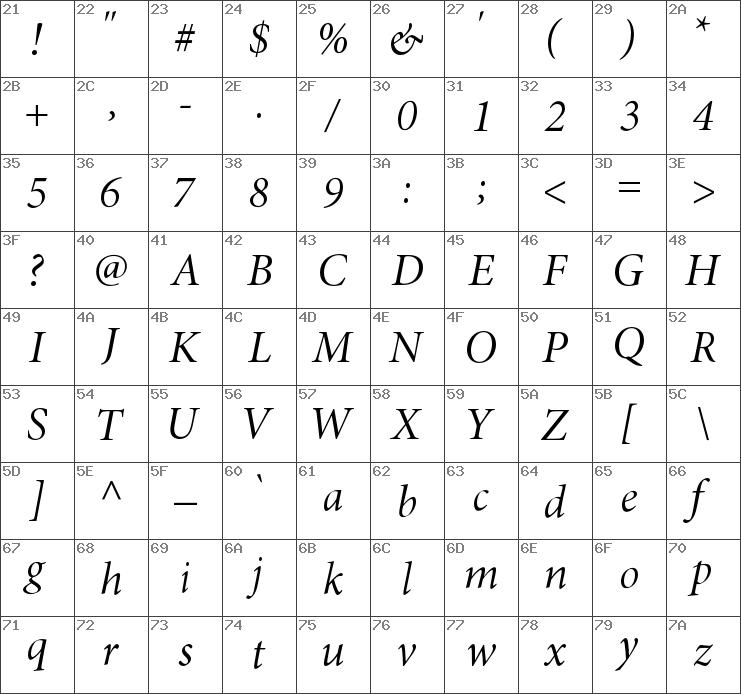 Download free Minion Pro Italic Subhead font   dafontfree net