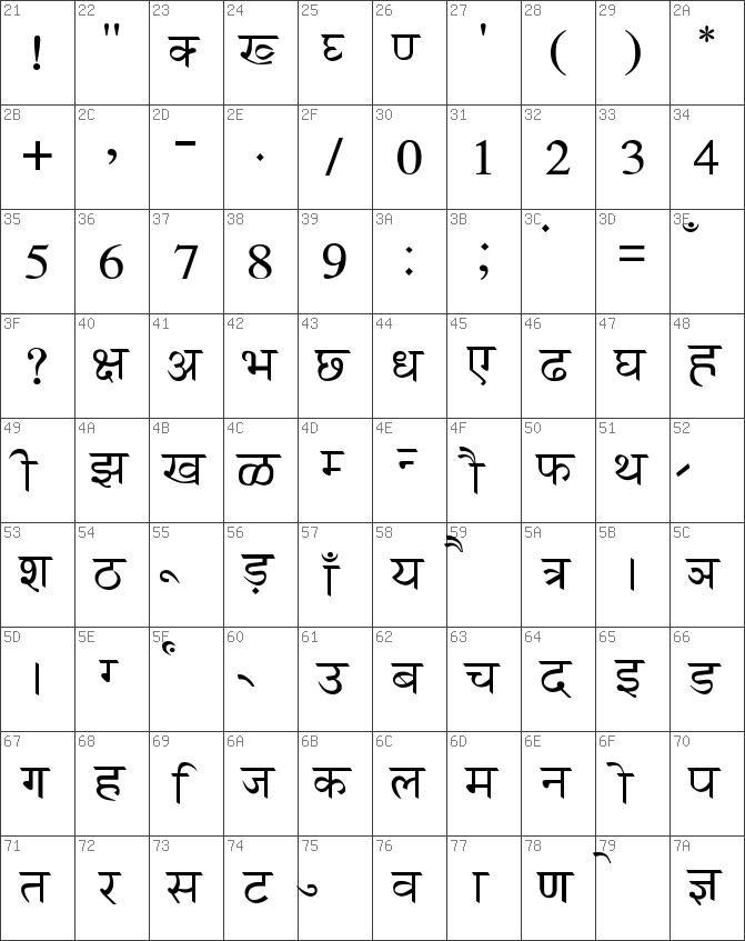 Download free AnmolHindi Regular font | dafontfree net