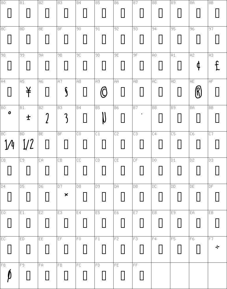 Char map Unicode Brain Flowers Medium font