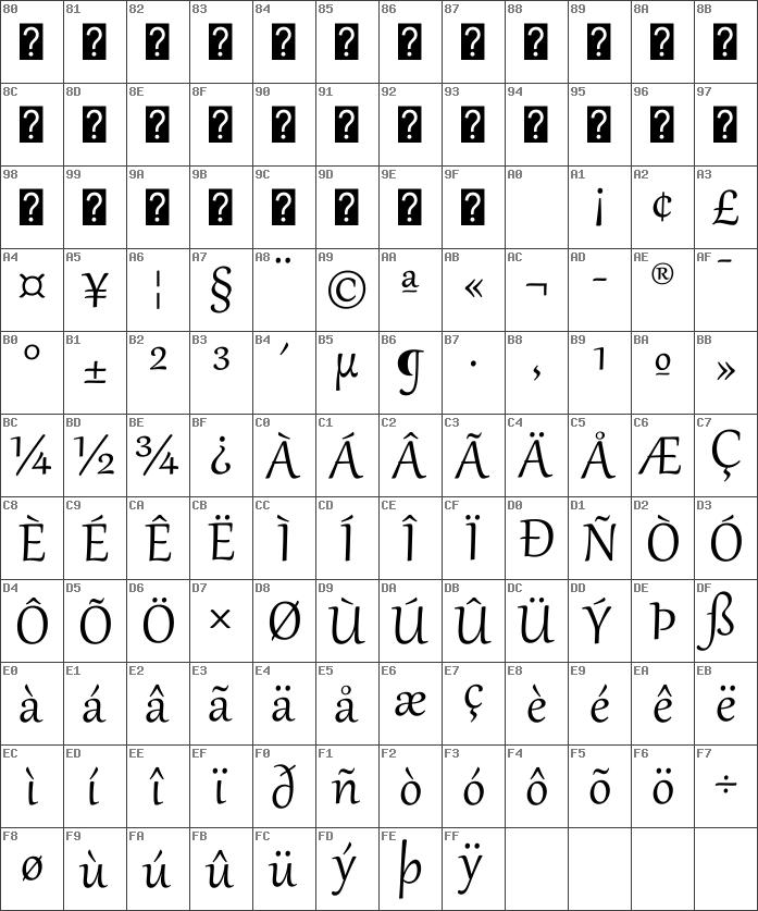 Gabriola 5. 90 fonts free download onlinewebfonts. Com.