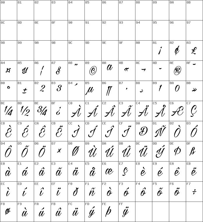 Download free Milasian PERSONAL Regular font | dafontfree net