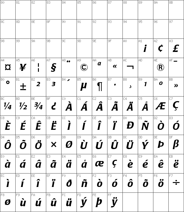 poppl laudatio medium font