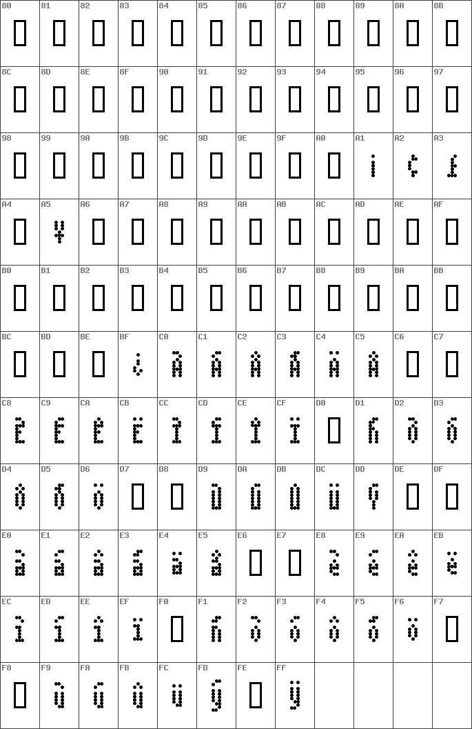 Char Unicode Dotimatrix 3 Regular