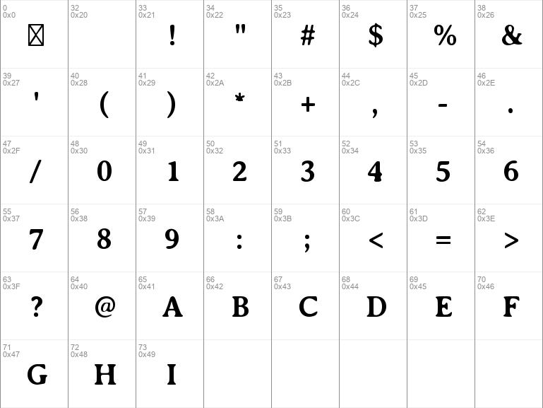 Averia Serif Bold